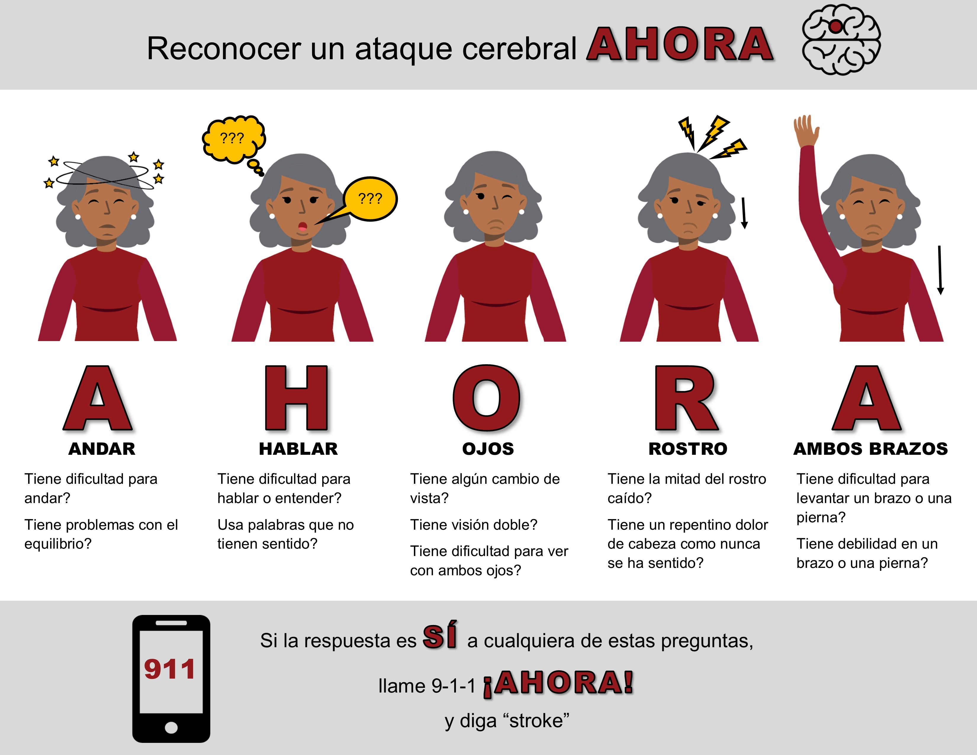 A graphic of the AHORA pneumonic device to help spanish speakers recognize a stroke.